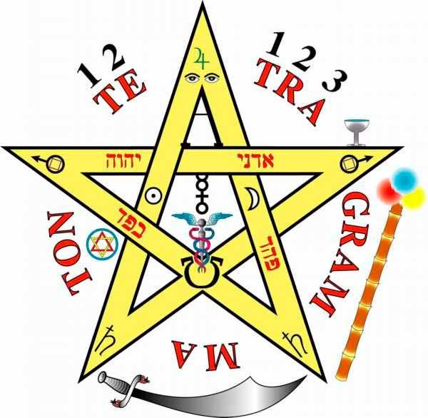 Calendario Esoterico.El Pentagrama Esoterico Revista 73